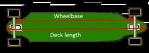 Choosing the right longboard - deck length & wheelbase