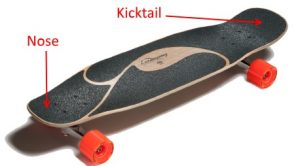 choosing the right longboard for you - kicks