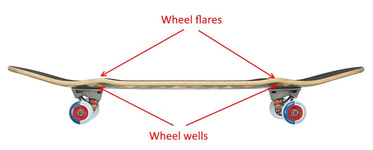 Loaded Kanthaka Kut-thaka wheels wells & flares