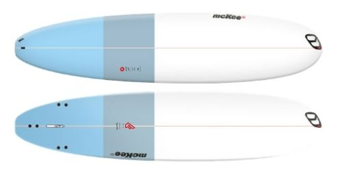 What are mini-mal surfboards?